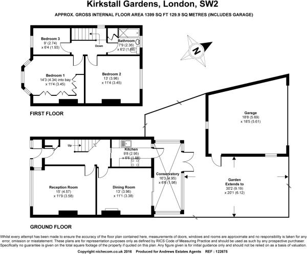 kirkstall gardens