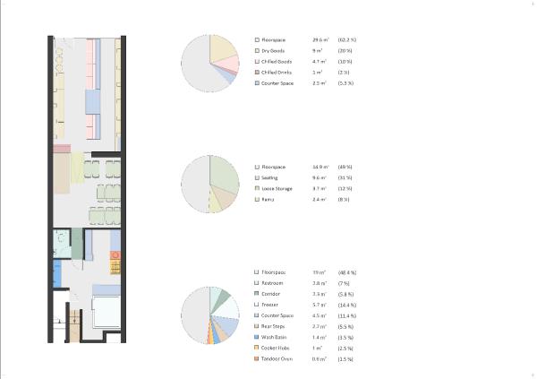 Floor Plan Ratio