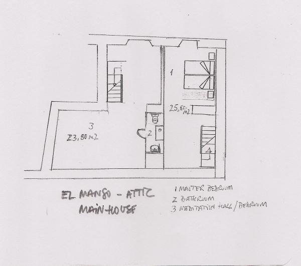 MainHouse, Attic
