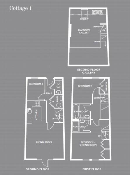 Cottage 1, 2, 3