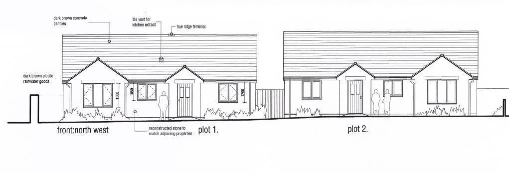 Plots One & Two toge