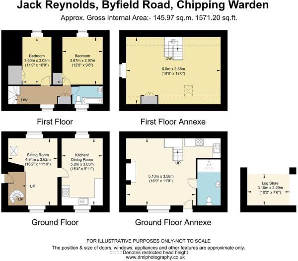 Jack Reynolds, Byfie