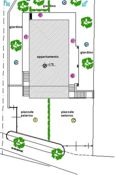 external plan