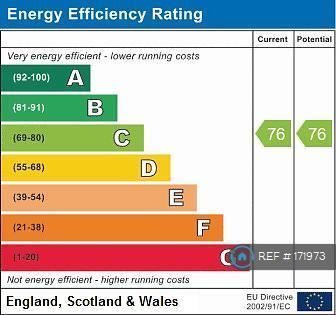 Epc Certificate Rating