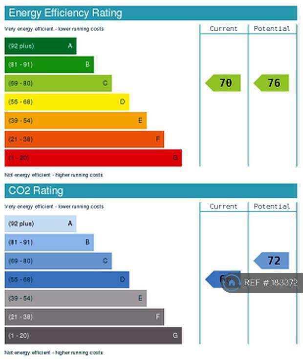 Energy Performance Ratings