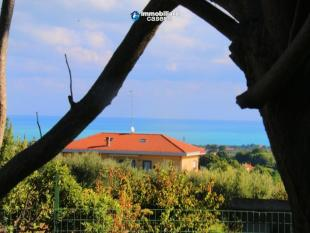 Character Property in Villalfonsina, Chieti...