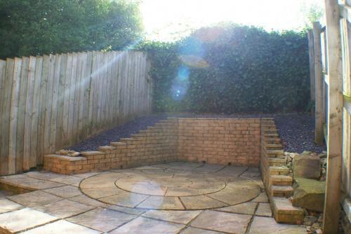 Private Rear Patio Garden