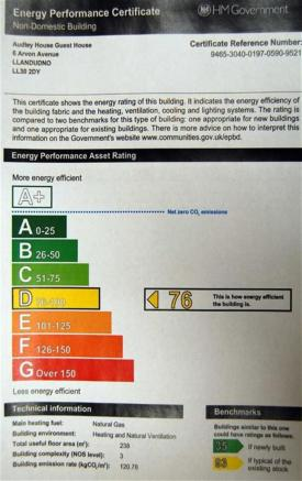 Commercial Energy Pe