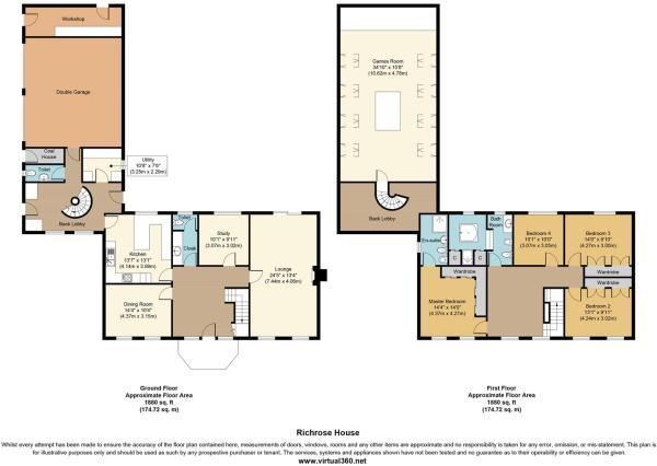 Richrose House Floor