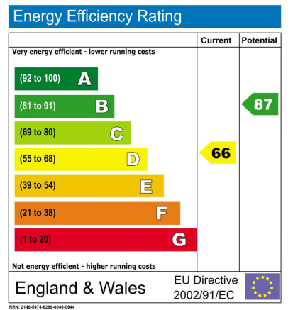 energy graph..png