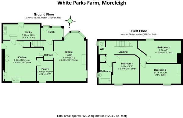 White Parks Farm