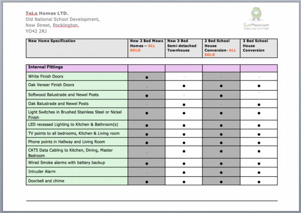 Spec Sheet 2