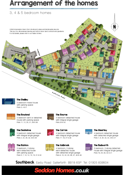 Southbeck Site Plan