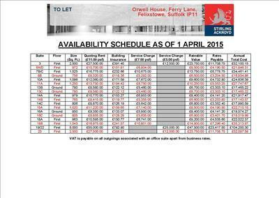 Availability Schedule - 1 April 2015