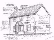 property for sale in Adjacent to Meidrym, Llangeitho, Tregaron, Ceredigion