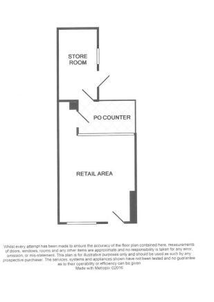 Vendors Own Floor...