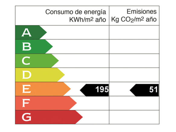 House in Benissa, Energy Certificate