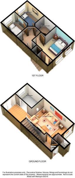 20 Ardgowan Place