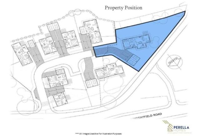 Property Position