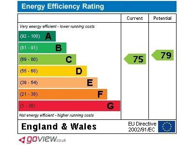 energy effeciency gr