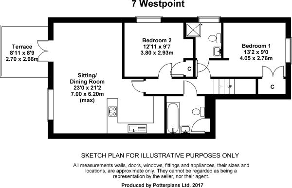 7 Westpoint