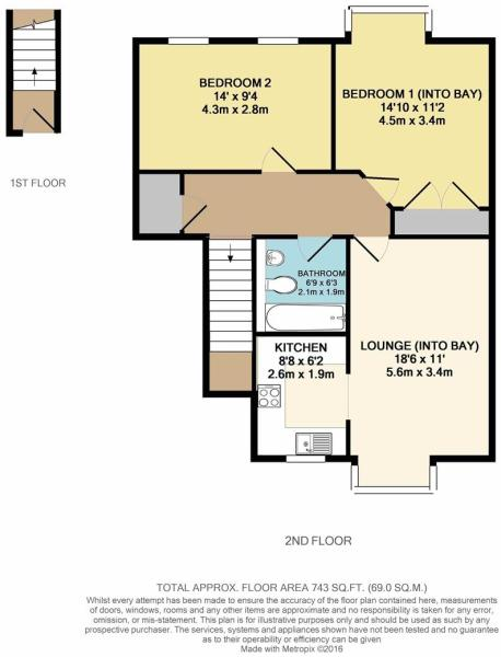 Shelly Lodge 5 floor