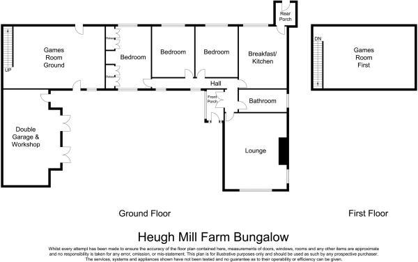 Heugh Mill Far...