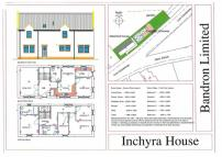 Inchyra House Land