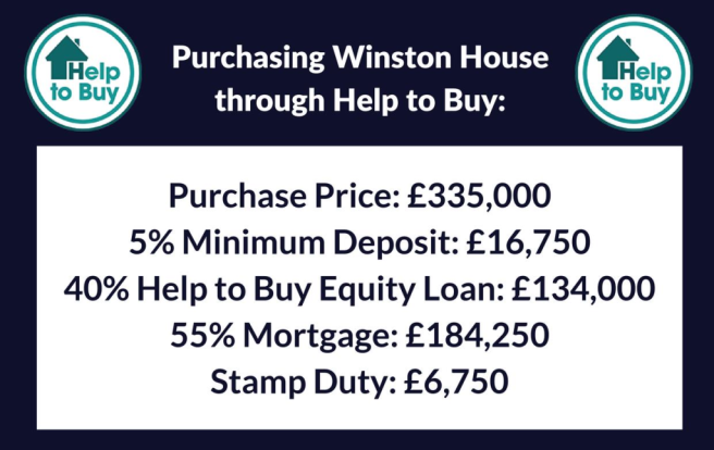 Winston House, High Road, Ickenham.png