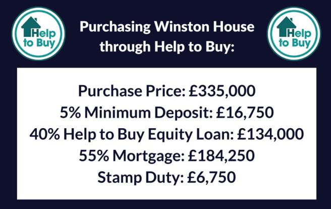Winston House, High Road, Ickenham.png