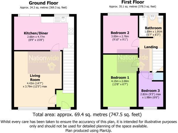 Master Floorplan 2D