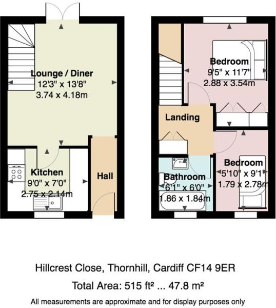 Hillcrest Close, Tho