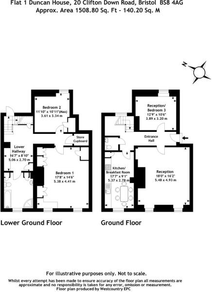 Flat 1 Duncan House,