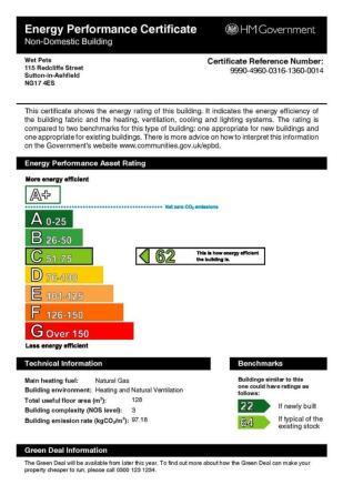 Wet Pets epc page001