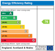 View Predicted Epc Rating for this property