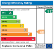 View EPC Rating Graph for this property