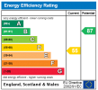 View Epc Rating No.27 for this property