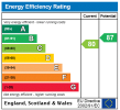 View Epc Rating Graph B for this property
