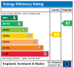 View Epc Rating Graph A for this property