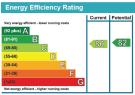 View Energy Perform... for this property