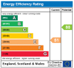 View Epc Rating Graph Res for this property