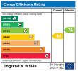 View Energy Certificate for this property