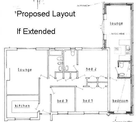 Proposed Annex