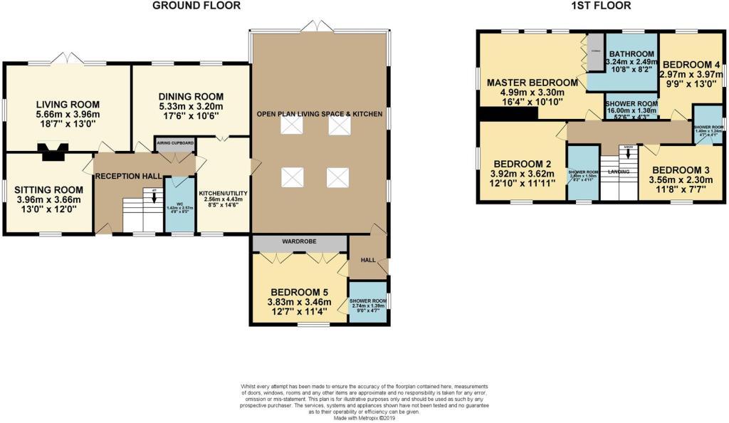 TheOldVicarage floorplan with measurments 20 5 19.