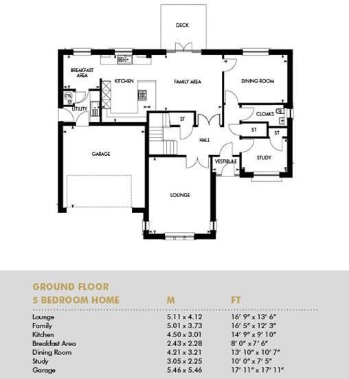 The Ramsay, Ground Floor