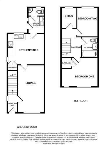 Elm House