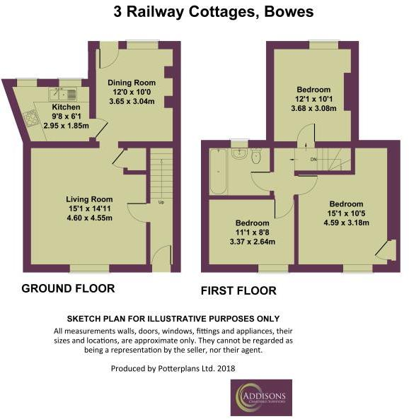 3 Railway Cottages, Bowes