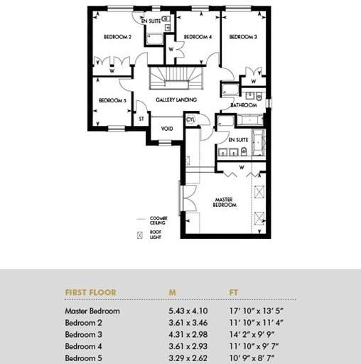 The Melville - Showhome Sale & Leaseback, First Floor