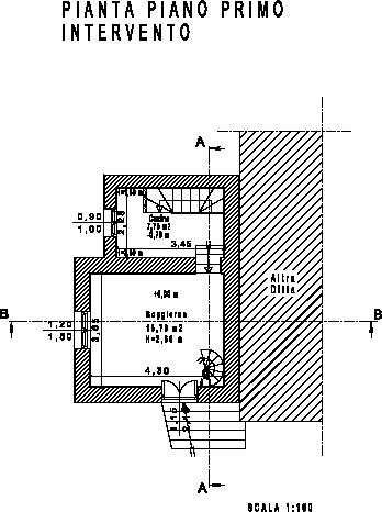 Possible design