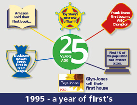Get brand editions for Glyn-Jones & Co, Rustington